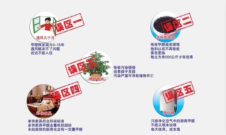 冬季更要防甲醛!|解决方案-武汉小小叶子环保科技有限公司
