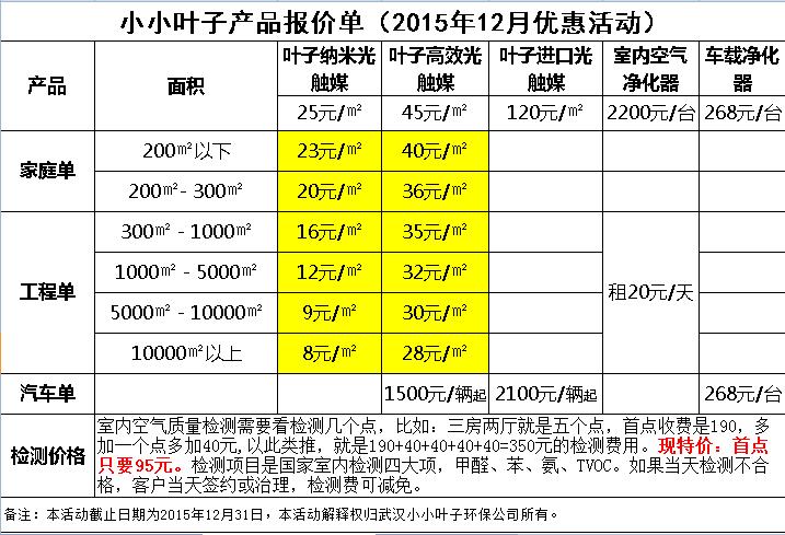 2015年12月活动价.png