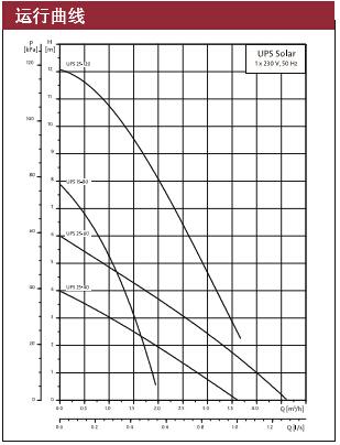 太阳能热水工程丹麦格兰富热水循环泵价格