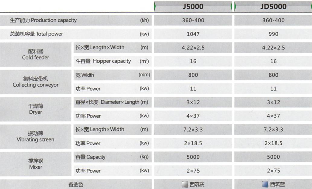 j5000参数.jpg