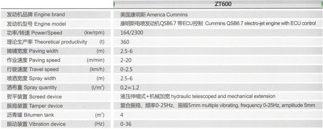 ZT600参数.jpg