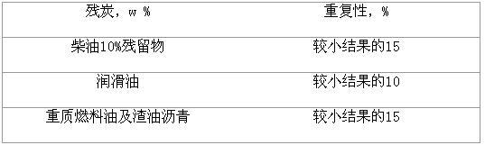 鹤壁市瑞普仪器仪表有限公司