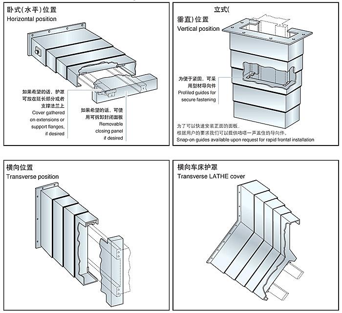 無錫鋼板式防護罩