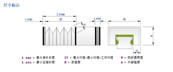 無錫風琴防塵折布防護罩