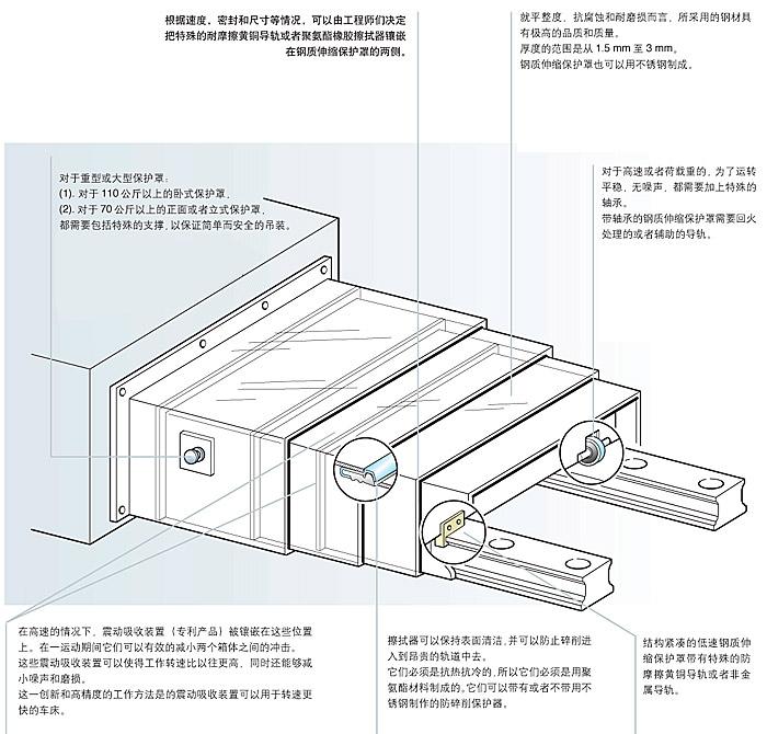 蘇州機床導軌防護罩