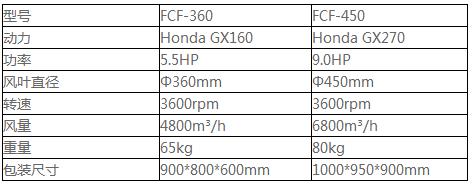 FCF-360.png