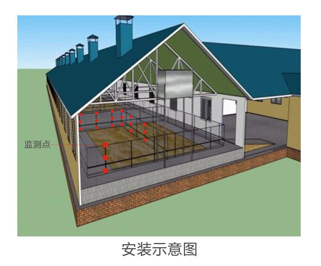 鸡舍养殖监控系统