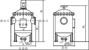 全自動凈化反應器