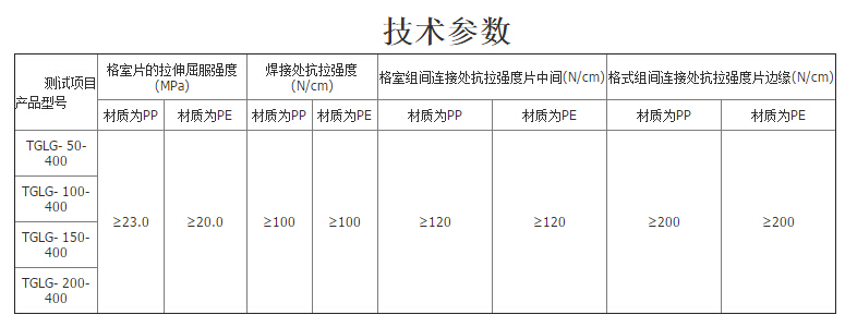 蜂巢土工格室|土工格室-肥城博远土工材料有限公司