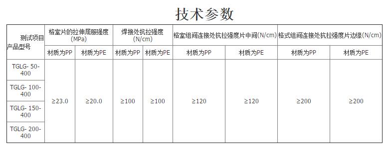 地基土工格室|土工格室-肥城博遠土工材料有限公司