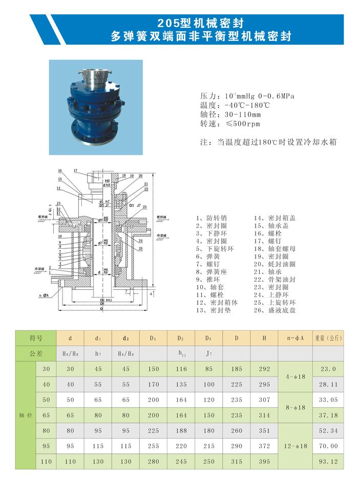 205型机械密封-多弹簧双端面非平衡型机械密封件.jpg
