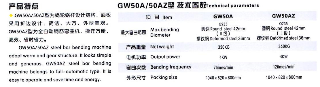 GW50参数.jpg