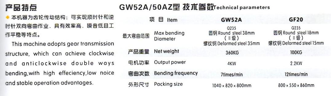 GW52参数.jpg