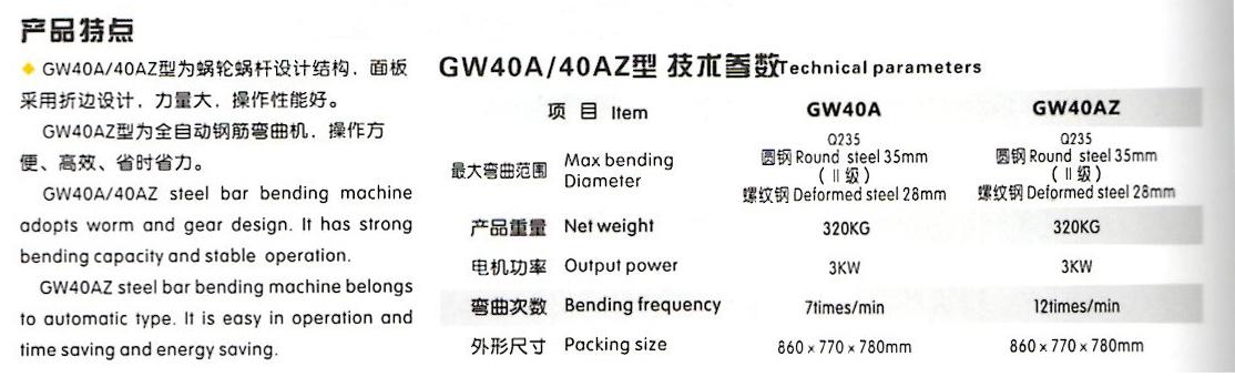 GW40A参数.jpg