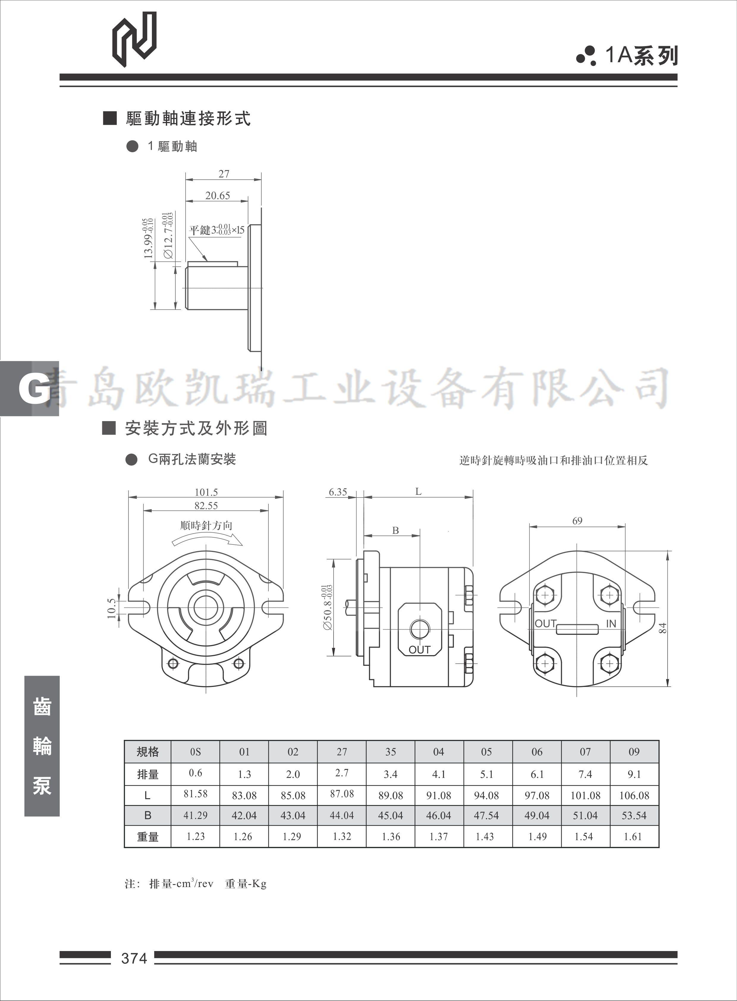 1A系类齿轮泵-4_副本.jpg