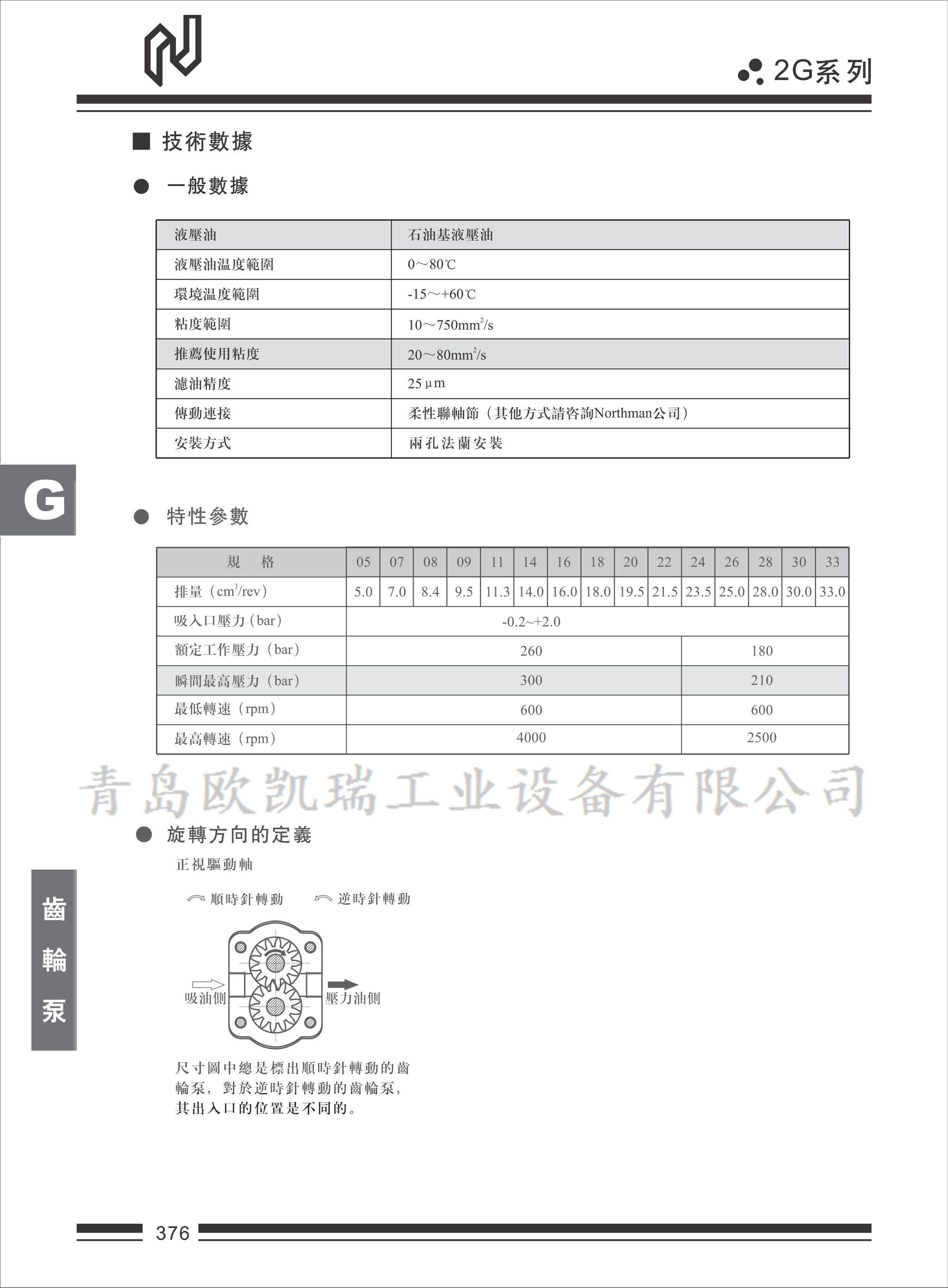 2G系列齿轮泵-1_副本.jpg