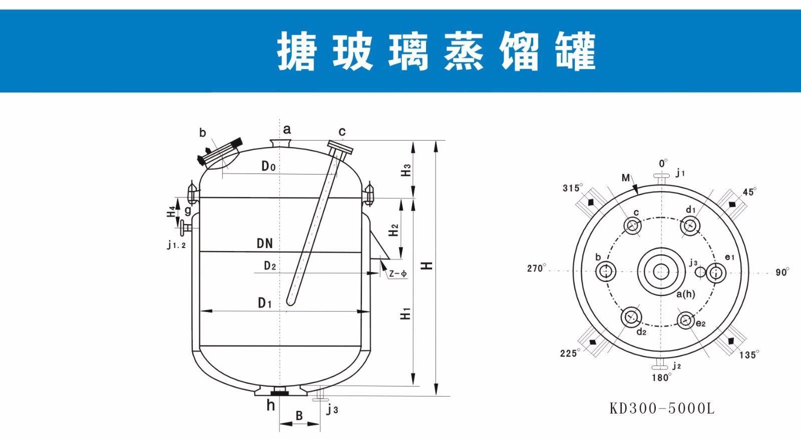 广东增塑剂设备