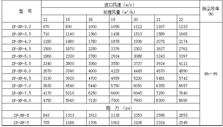 旋风雷火app全站下载规格表.png