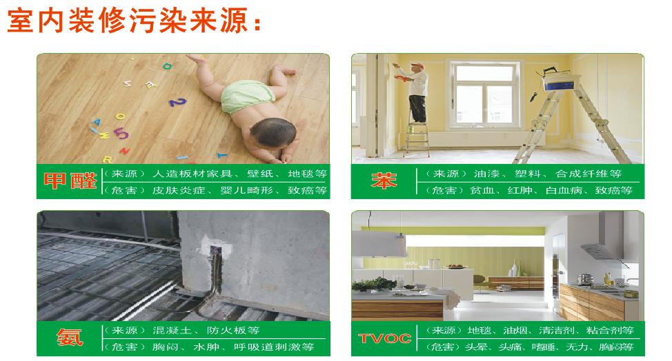 室内装修污染来源.png