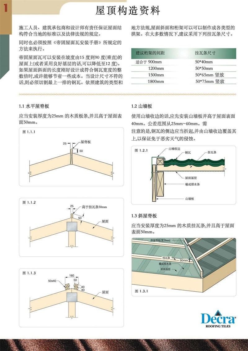 彩石金屬瓦安裝指導_頁面_02.jpg