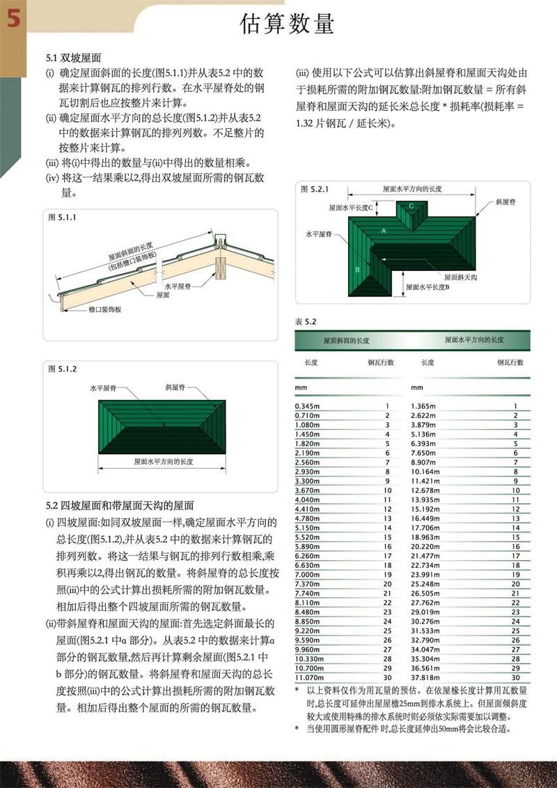 彩石金屬瓦安裝指導_頁面_10.jpg