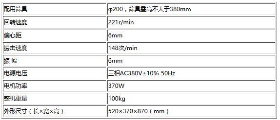 SZH-4型标准自动振筛机系列