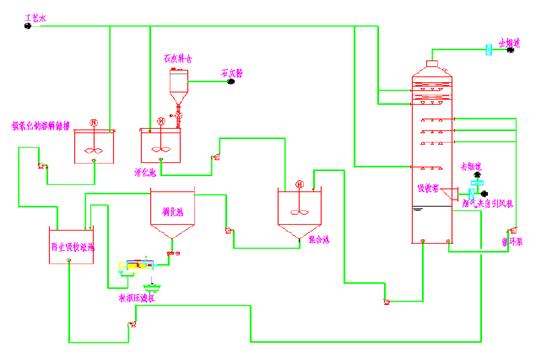 电路 电路图 电子 户型 户型图 平面图 原理图 552_358