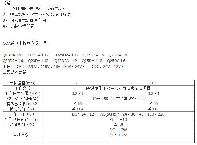 Q25D2A電磁換向閥