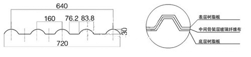 梯型840增強型合成樹脂瓦2.jpg