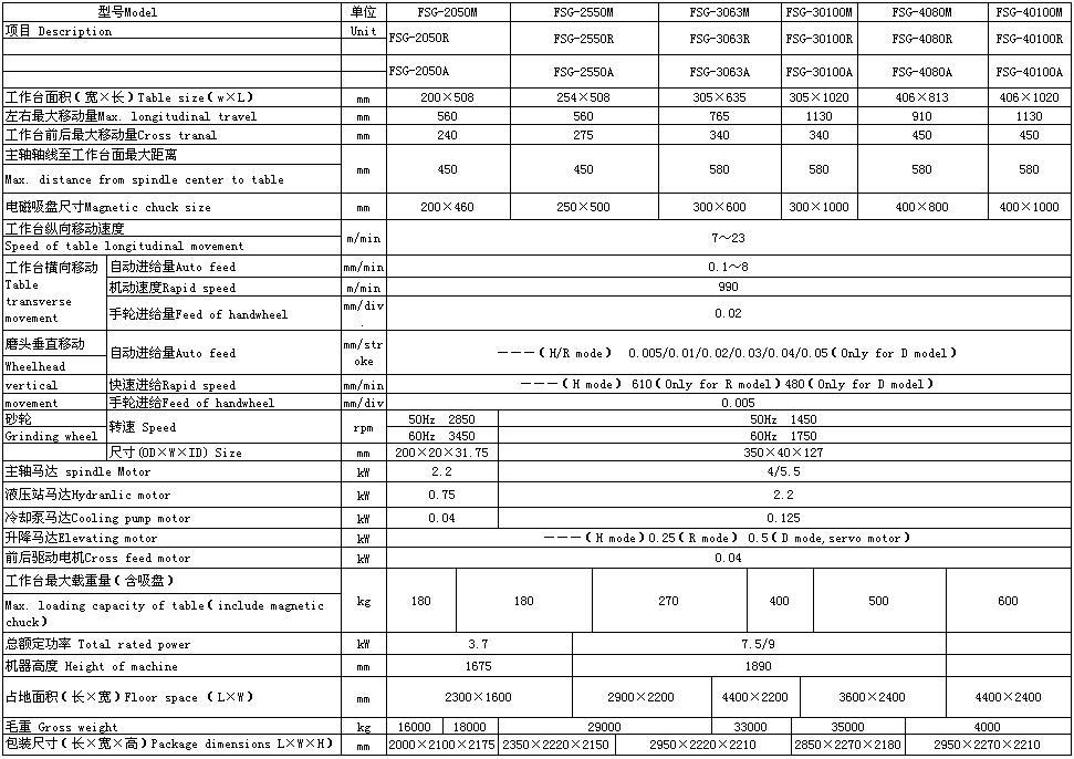 2050~40100係列鞍座移動式磨床007.jpg
