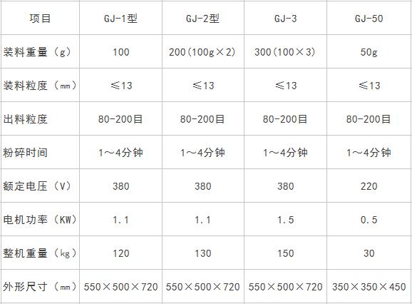 GJ参数表.png
