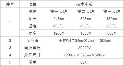 碳氫元素測定儀