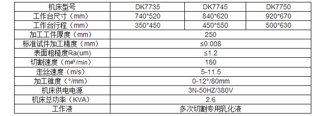 DK7745M