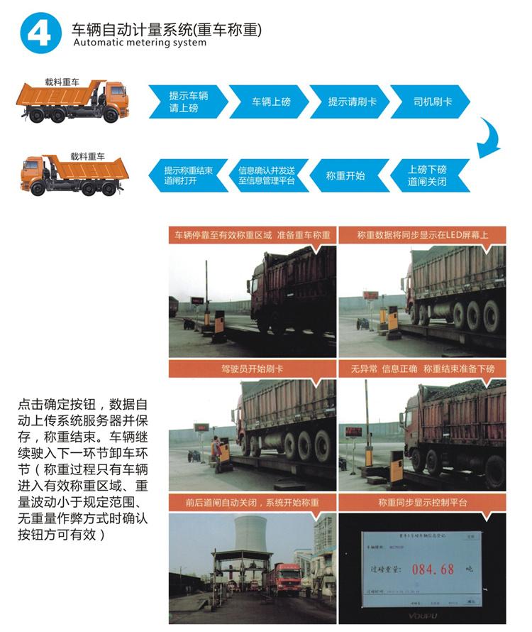 工业燃料全过程监督系统