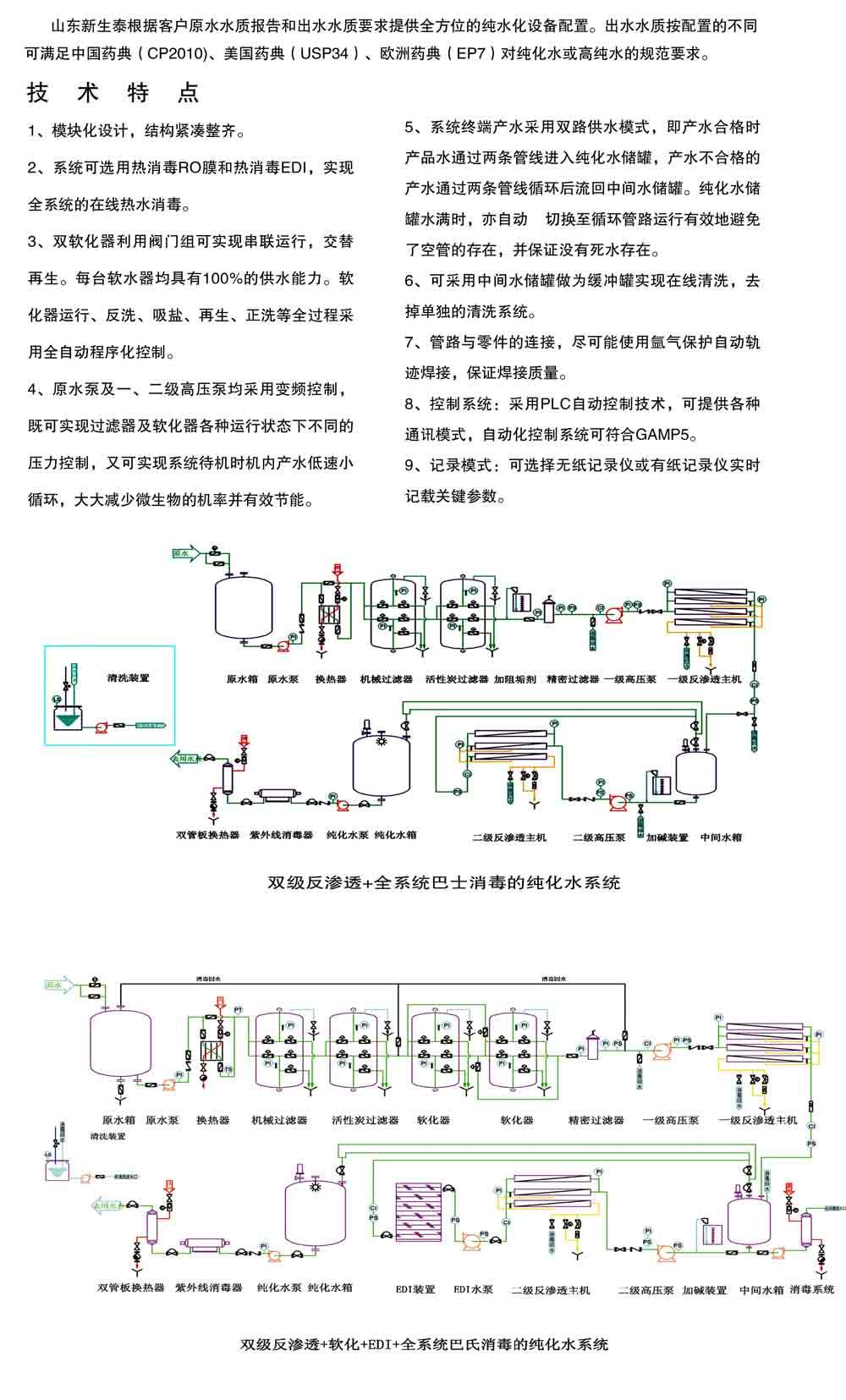 纯化水系统介绍.jpg