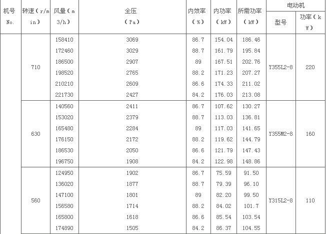 4-72性能参数.jpg