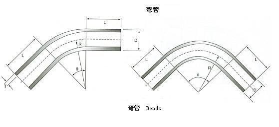 弯管结构图.jpg