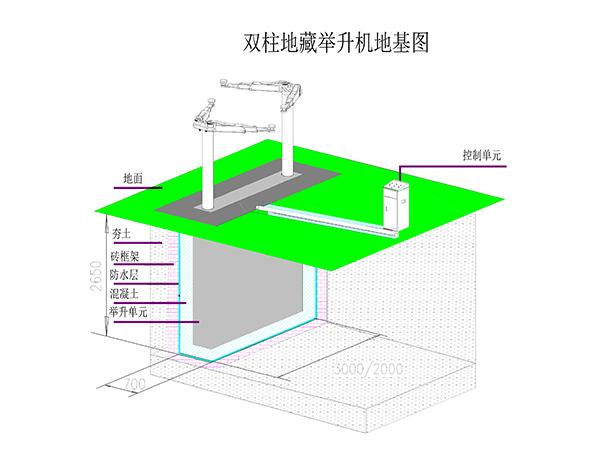 雙柱地基圖.jpg