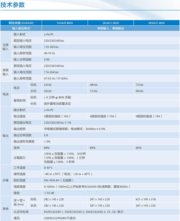 華為UPS2000-A系列1-10kVA彩頁-2.jpg