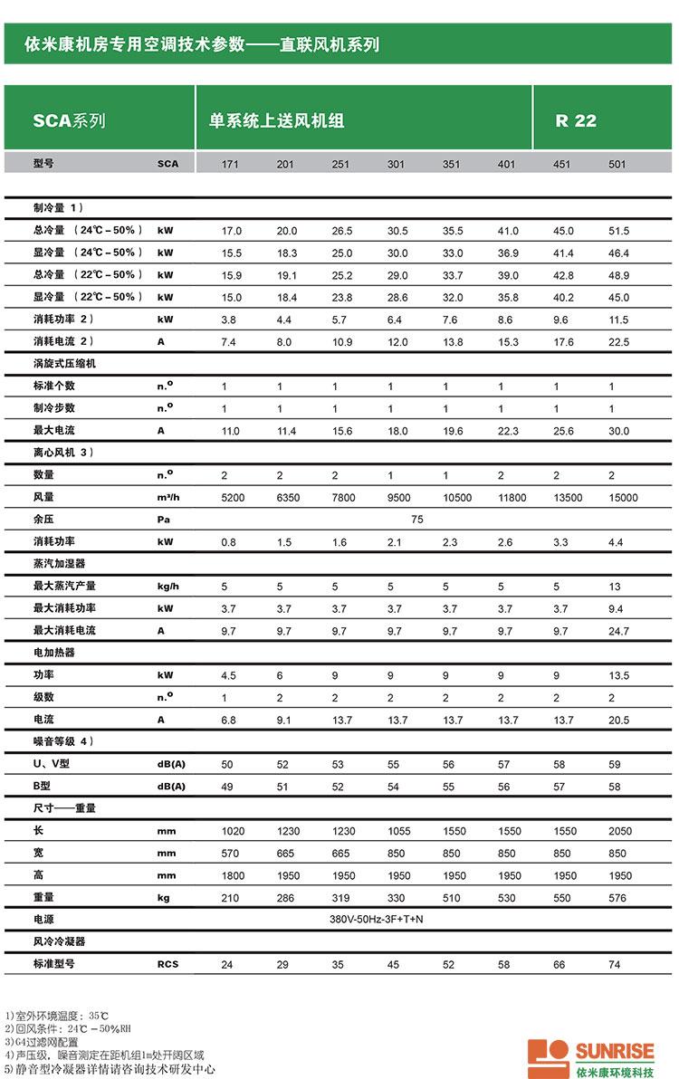 SCA資料0325-21.jpg