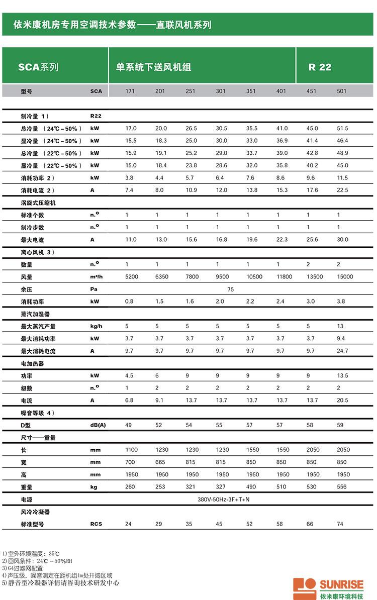 SCA資料0325-22.jpg