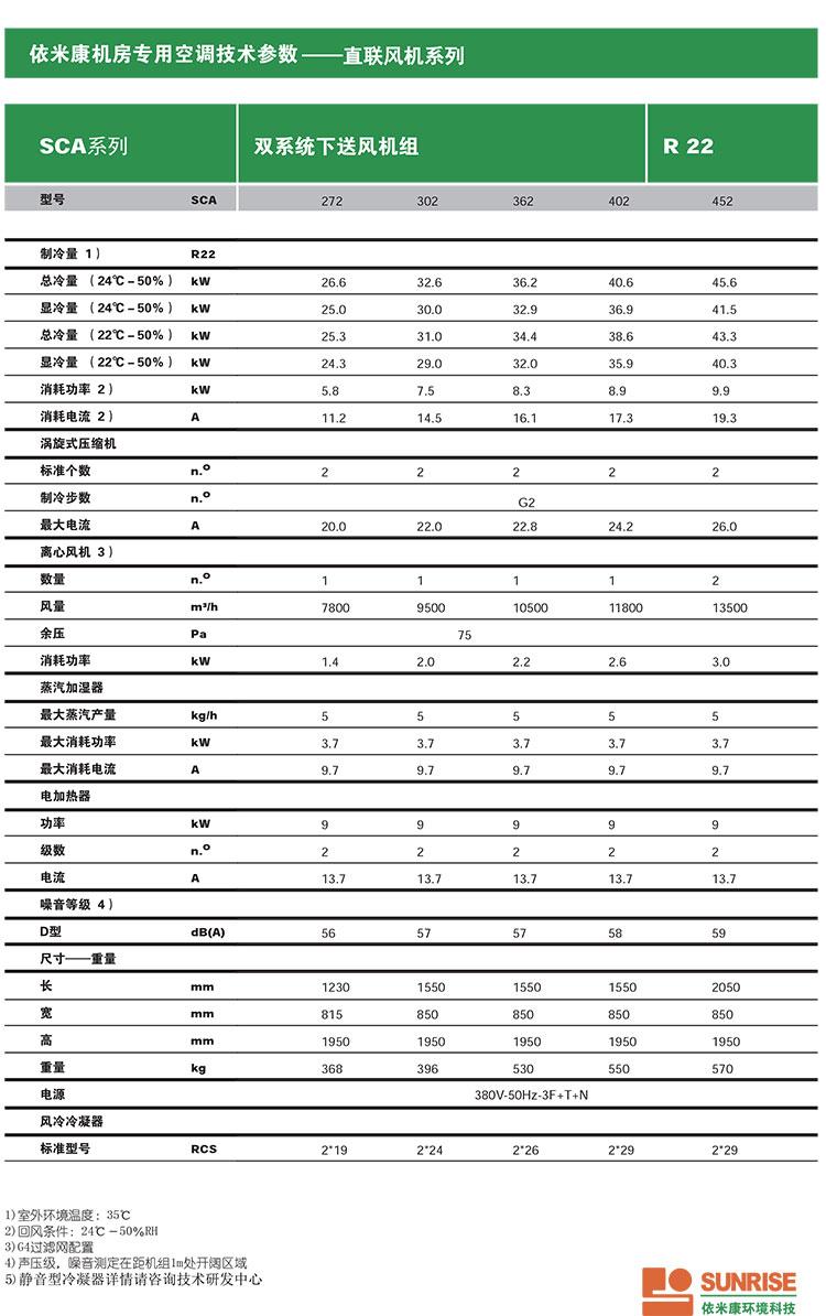 SCA資料0325-25.jpg