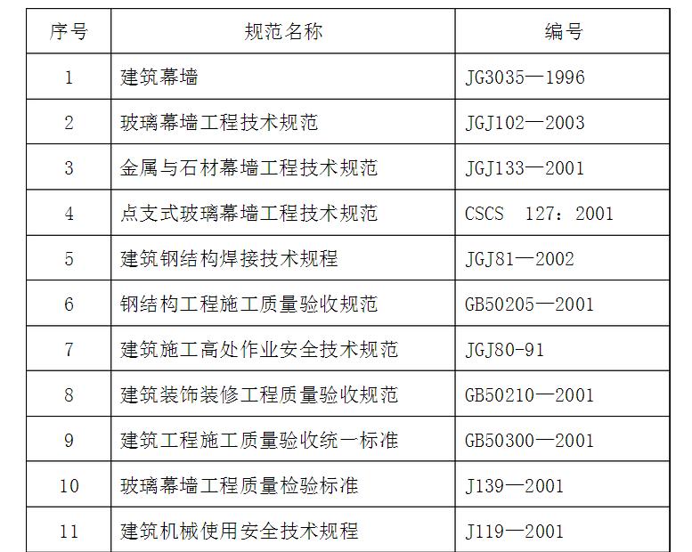 幕墻工程報價3.png