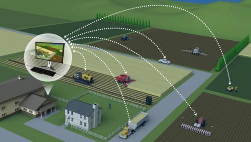 农业物联网温室监控
