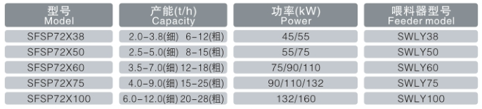 SFSP72超越王系列粉碎机.png