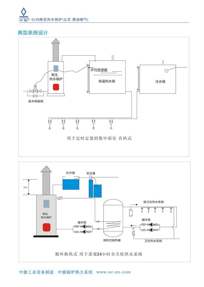 CLHS立式燃油气常压热水4.jpg