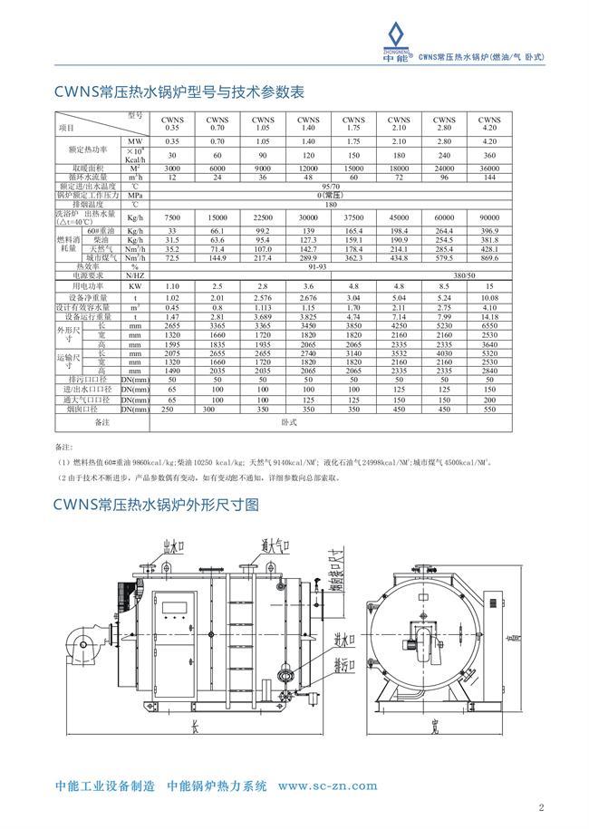 CWNS常压热水锅炉2.jpg