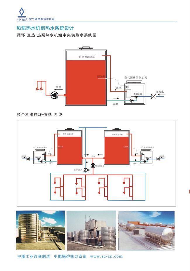 空气能热泵热水机组4.jpg