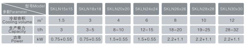 SKLN滑阀式冷却塔(逆流式冷却塔).png