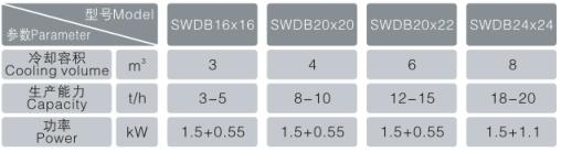 SWDB系列摆式隔套稳定器.png